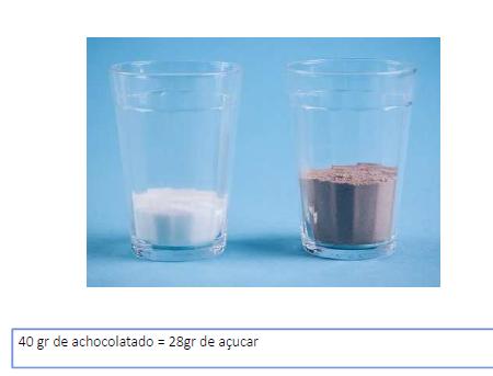 Você consome açúcar?